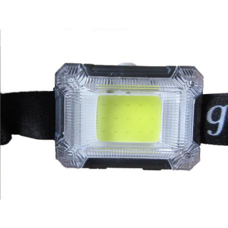 Ручной фонарик Gauss GF304